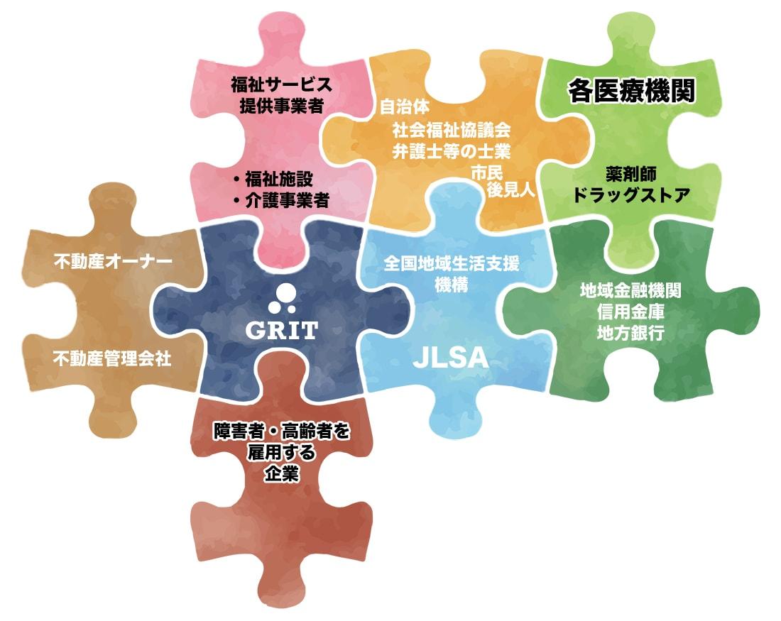 グリットは各種関連機関と連携しています。